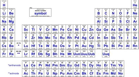 printable periodic table with atomic radius segundo parcial qu 237 mica