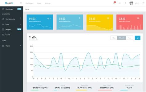 20 Best Free Responsive Reactjs Admin Themes 187 Css Author Reactjs Bootstrap Template