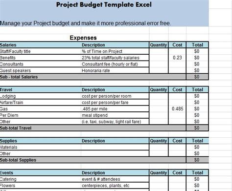 facilities budget template get project budget template excel projectmanagementwatch