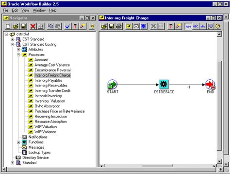 oracle workflow builder oracle cost management user s guide
