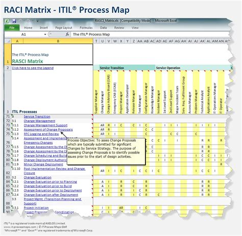 cobit templates itil process map for visio
