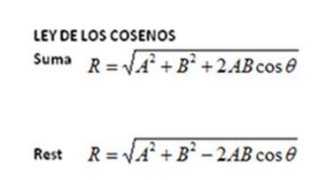 ley de cosenos vectores algo mas que f 205 sica fisica i tema 2 suma de vectores