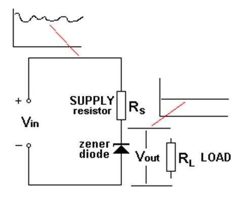 zener diode with no load swahiliteknolojia how a diode works