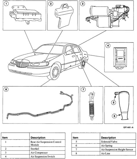 town car air suspension diagram town free engine image