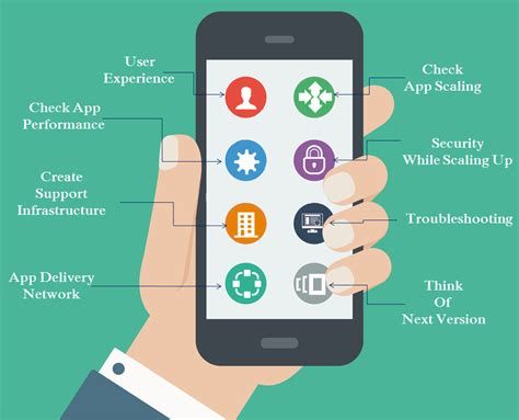 mobile user experience best practices to enhance your mobile app user experience