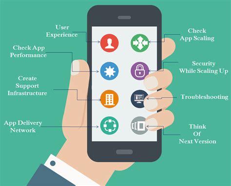 creating mobile apps creating enterprise ready mobile apps mytechlogy