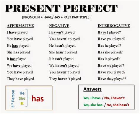 pattern simple present perfect tense we are the sixth graders of ceip asturias english language