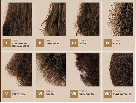 Texture Of Hair Types 11 best ideas about hair texture on