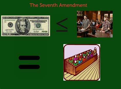The Seventh seventh amendment www pixshark images galleries with a bite