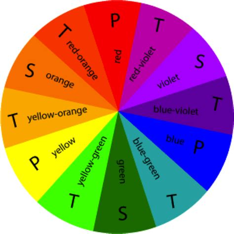 color wheel chart beadbag colour charts