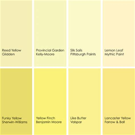 color feast when to use yellow in the dining room http www houzz ideabooks 7647833 list