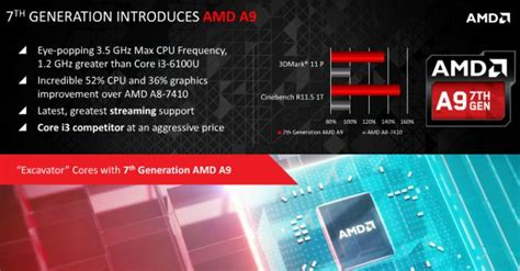 Harga Processor Amd A9 amd stony ridge chips promise big boost for quot value