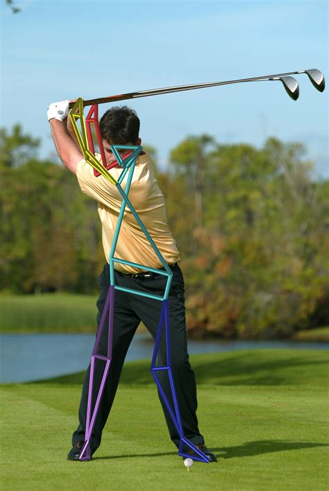 model golf swing screensaver golfers love using modelpro interactive the revolutionary