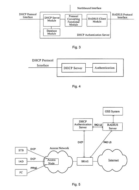 for dhcp patent us20080092213 method system and server for