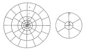 Chart Correction Template by Section 2 Gravity Surveying