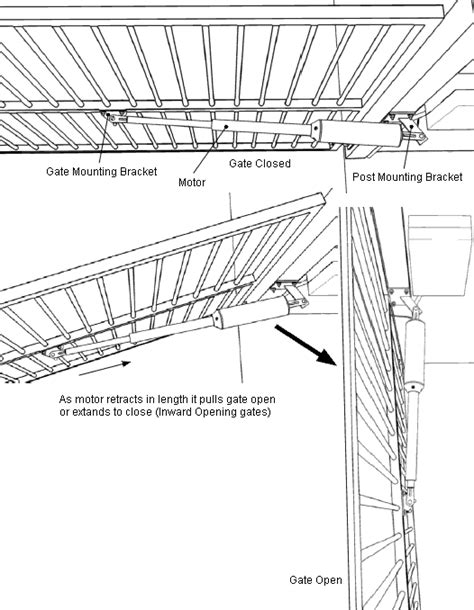 linear swing how to install linear swing gate motors