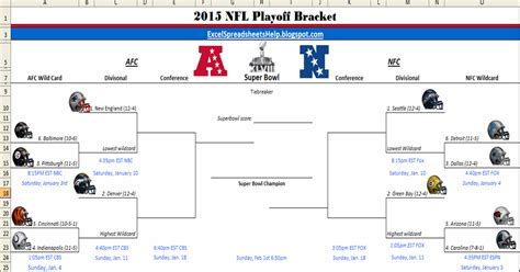 printable nfl playoff schedule 2014 nfl schedule 2014 excel autos post