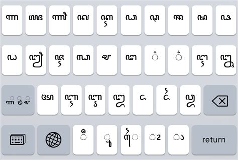 keyboard layout java support javanese font and keyboard