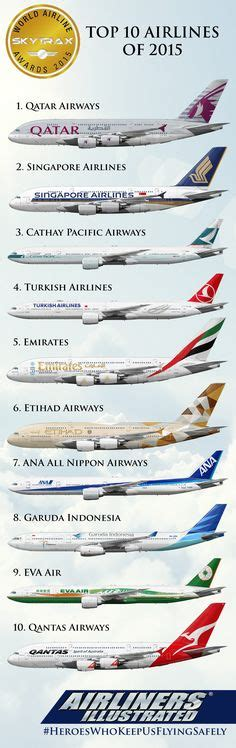 world best airlines top 10 best low cost airlines skytrax awards 2015