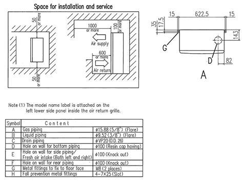 Ac Floor Standing 3 Pk Mitsubisi Fdf 71cr S3 Series Non Inverter mitsubishi heavy floor standing ac inverter fdf71vd1 fdc71vnp 3 0hp