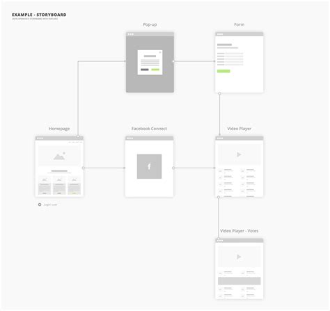 sketch flowchart flowchart kit sketch resource for sketch image zoom