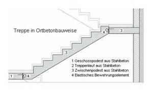 auflager treppe treppen aus beton beton org