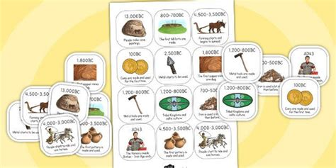 ks2 themes and conventions image gallery history timeline activity ks2