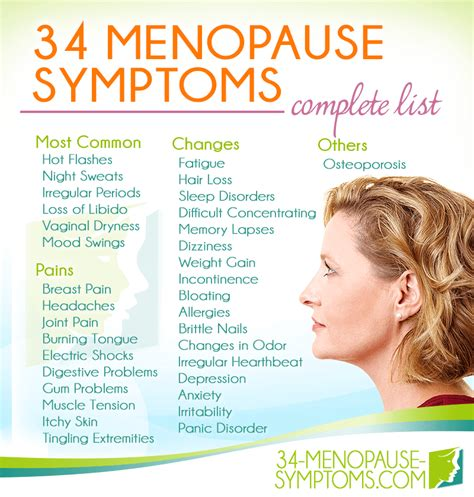 1000 ideas about menopause signs image gallery menopausal symptoms