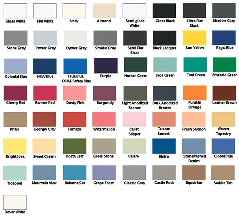 krylon color chart krylon spray paint color chart laurensthoughts