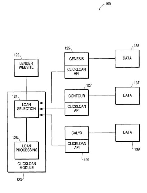 loan origination system workflow diagram patent us7472089 loan origination system interface for