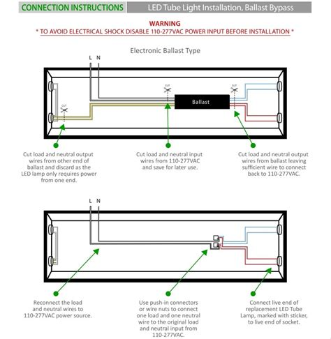cara buat lu led neon wiring diagram lu kalimantang gallery how to guide