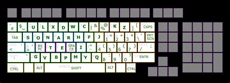 keyboard layout remap keyboard remapping help please by itsylady on deviantart
