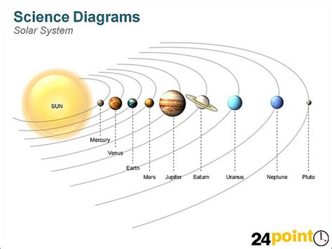 science diagram solar system flickr photo