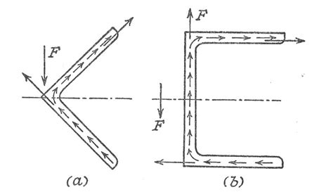 angle section angle section 28 images supplier of angle section