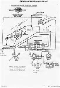 ignition switch wiring diagram for boat boat ignition switch wire colors wiring diagram schematics