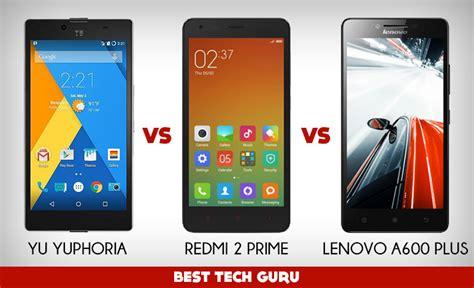 Lenovo A6000 Plus Vs Xiaomi Redmi 2 Prime comparisons best tech guru