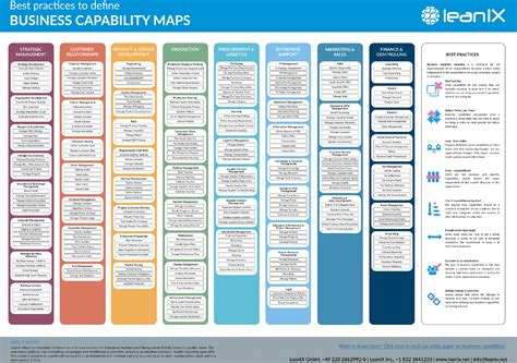 business capability map template luxury capability map template business capability map