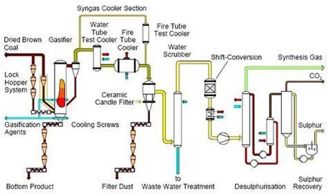 chiller wiring diagram chiller schematic diagram chiller