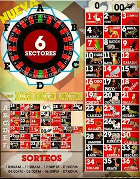 imagenes lotto activo grupo datos para lottoactivo abril 2017