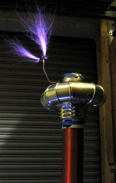 Tesla Coil Definition What Is Static Analysis And What Is It For