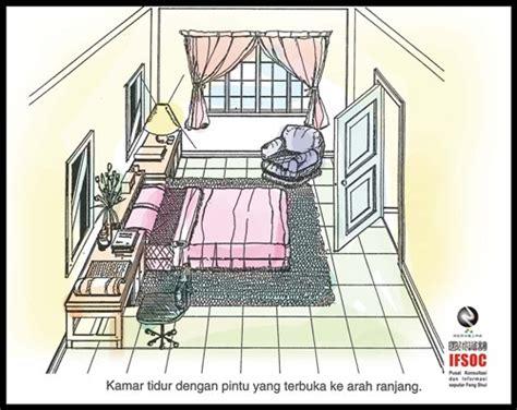 the gallery for gt sketsa desain interior kamar tidur the gallery for gt sketsa desain interior kamar tidur