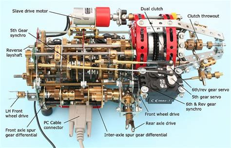 dsg gearbox diagram 355 fuse diagram free engine image for