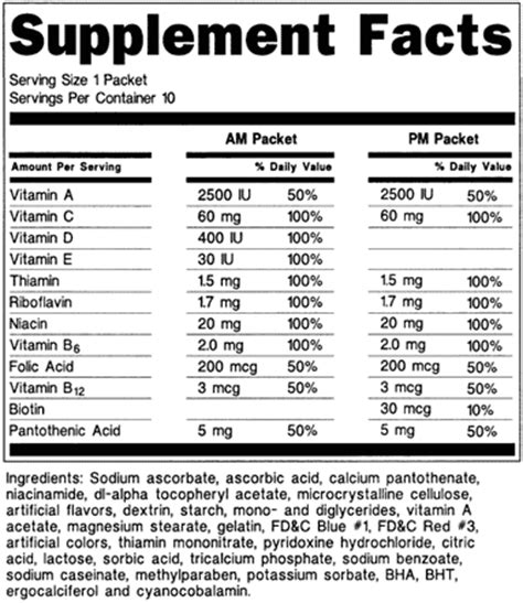 supplement facts template anuvrat info