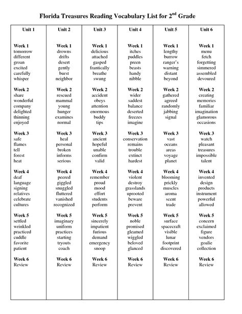 American Spelling Resume by List Of Words Second Grade Florida Treasures