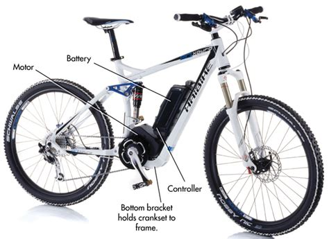 Electric Cycle Motor by Shaft Doubles As Torque Sensor On Pedal Assisted E Bike