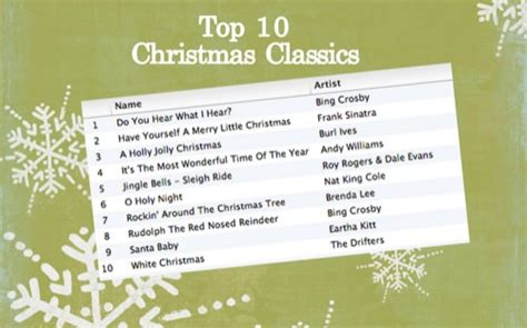 5 classic christmas songs the lyrics top 10 classic songs tip junkie