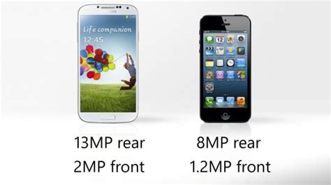 iphone 5 megapixel samsung galaxy s4 vs iphone 5