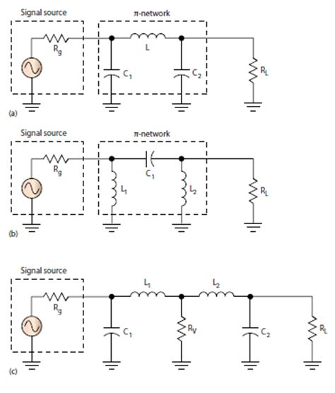 impedance match resistor impedance matching resistor circuit 28 images impedance matching for a differential lifier