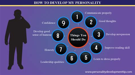 how can you your personality development tips page 11