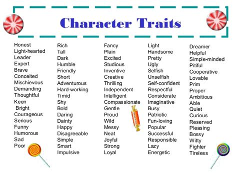 Character Traits Starting With Letter X Character Traits Review Lessons Tes Teach